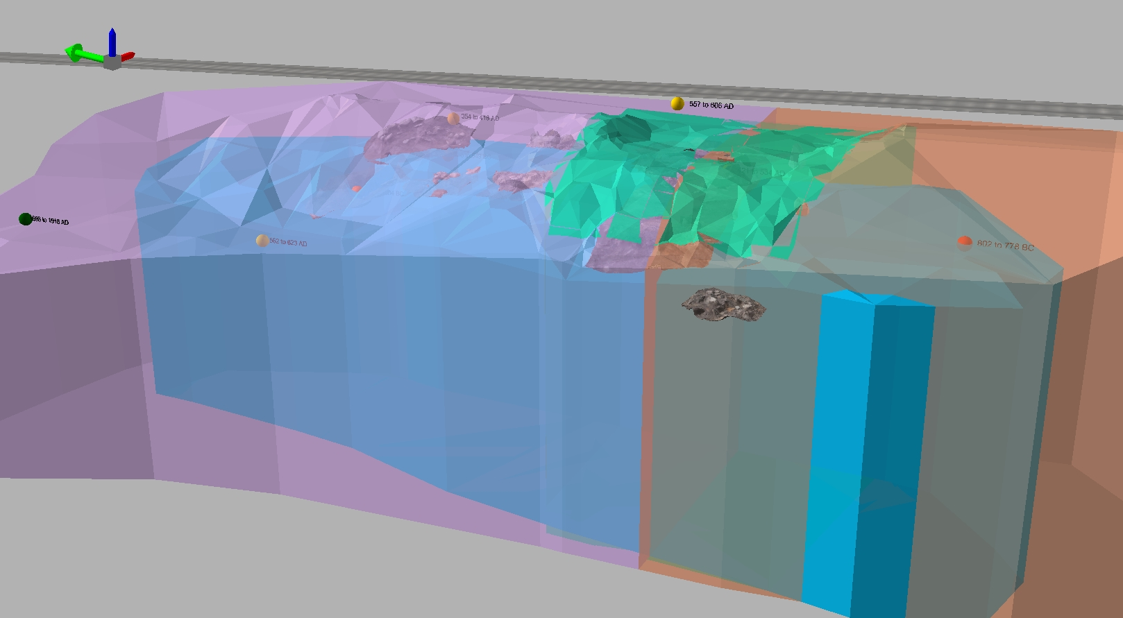 Using 3D methods to classify temporal components of the site